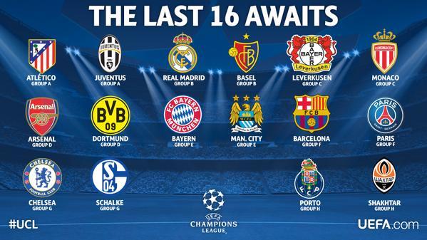 Определились все участники 1/8 финала Лиги Чемпионов - изображение 1