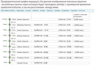 Дешевые авиабилеты из Москвы в Грозный от 5619