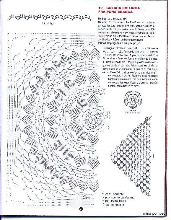 Схема вязки пледа крючком.