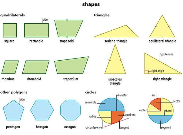 pythagorean theorem worksheet kuta - Essay service