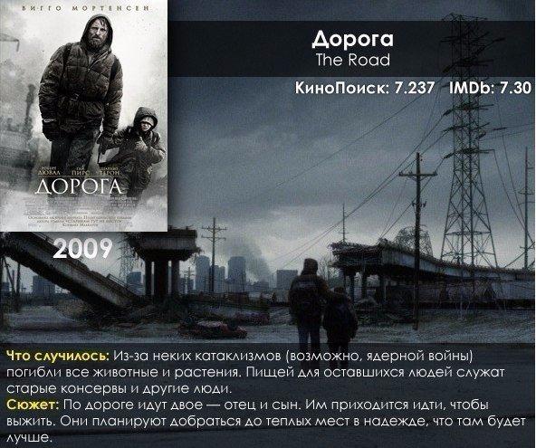 Подборка отличных фильмов про постапокалипсис!