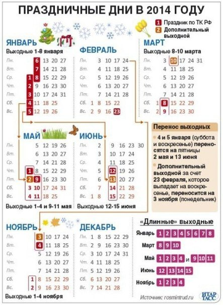 Хотите знать. когда планировать отдых.  Тогда вам пригодится такой календарик на 2014 год.