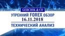 ⚡ Технический анализ основных валют 16 11 2018 Обзор Форекс с Gerchik Co