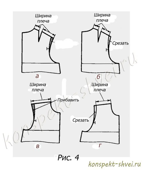 Как уменьшить выкройку плеча