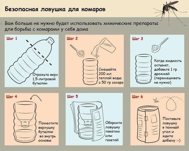 Как самостоятельно сделать безвредную ловушку для комаров Если у вас нет под рукой привычных средств от комаров, которыми вы зачастую пользуетесь, это еще не значит, что вам предстоит веселая ночка охоты на комаров, к примеру, с пылесосом. Можно сделать противомоскитное средство самостоятельно, используя подручные средства. Без химии, абсолютно безопасное для здоровья человека. Это, наверное, один из самых популярных (и самых спорных, исходя из разных результатов :)) рецептов борьбы с комарами…