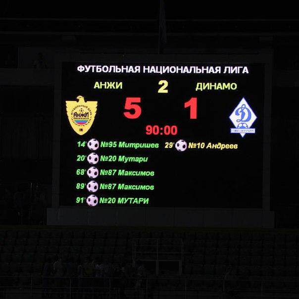 «Анжи» 5 — 1 «Динамо».ФНЛ.Обзор Матча.