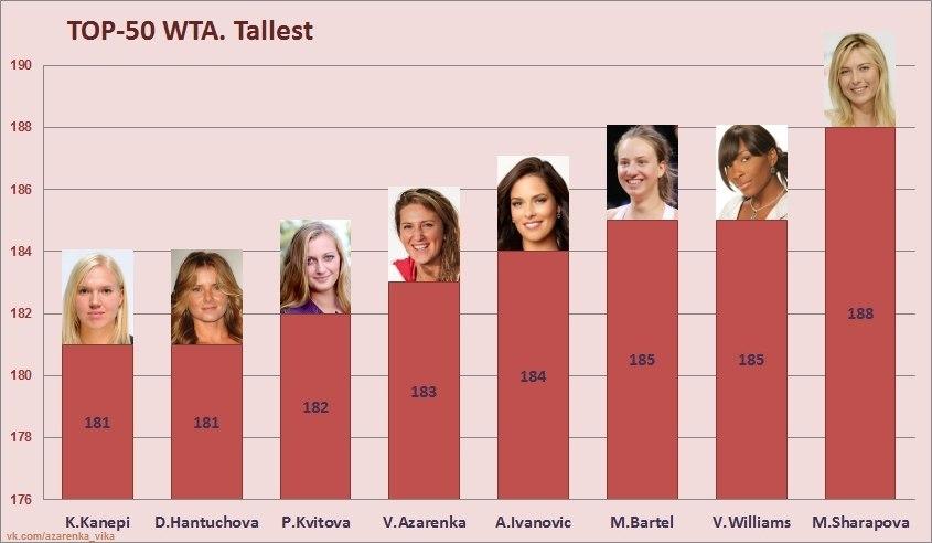 Classement WTA - Page 6 X7A-8YNOyjc
