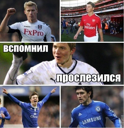 новости футбола в россии и мире