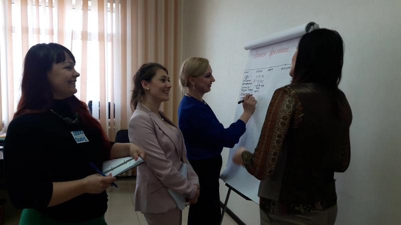 Программа Коучинг Успеха в Новосибирске. Техника Линия времени. Командная работа.