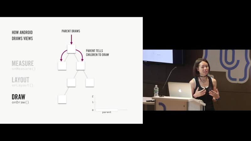 Droidcon NYC 2016 - Measure, Layout, Draw, Repeat Custom Views and ViewGroups