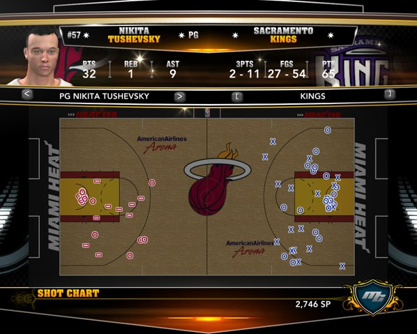 броски с игра НБА2К13