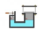 Гидростатика