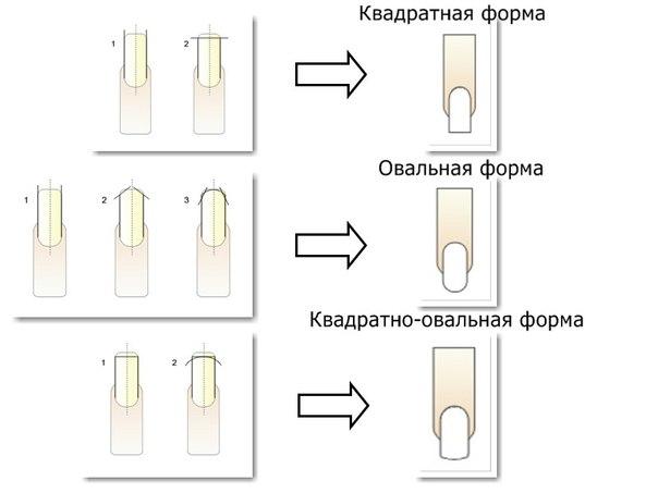 Схема подпиливания ногтей для