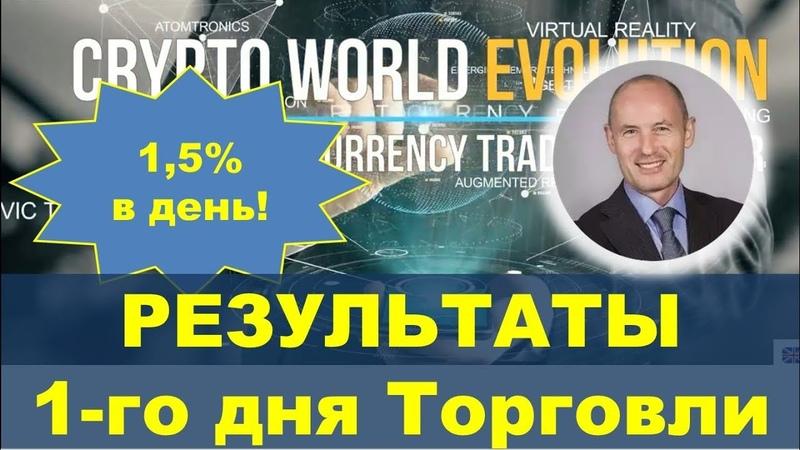 РОБОТ Сrypto World Evolution - Результаты 1-го дня торговли на бирже Bittrex