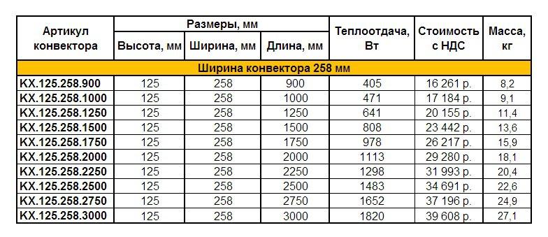 Прайс EVA KХ.125.258 ширина 258 мм, высота 125 мм