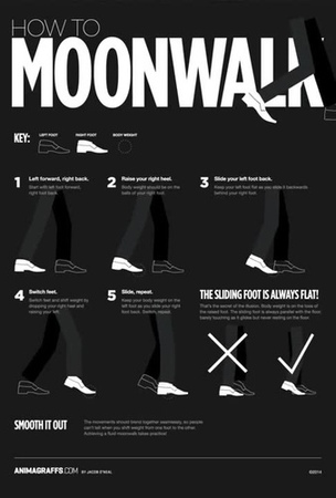 How to moonwalk | igor_inq
