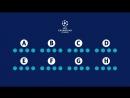 Изменения в формате Лиги чемпионов