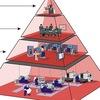 Модернизация и анализ систем ИТ, АСУ ТП