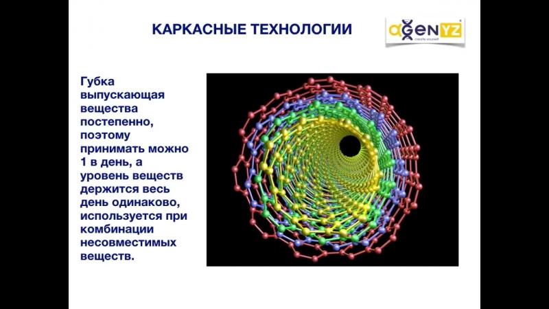 Технологии Производства БАД - Алла Андрийчук