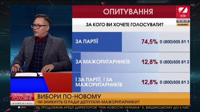Представники Блоку Петра Порошенка розподілили всі мажоритарні виборчі округи, - нардеп Бублик