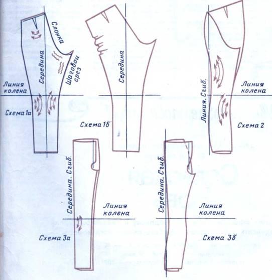 152 просмотраВТО женских брюк