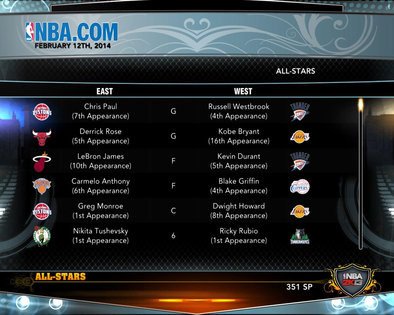 Матч Всех Звезд в НБА2К13