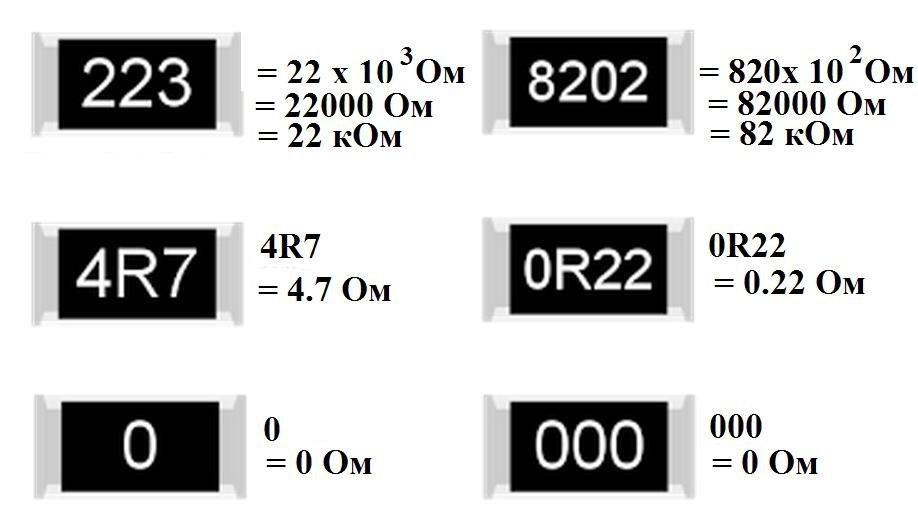 Маркировки СМД резисторов