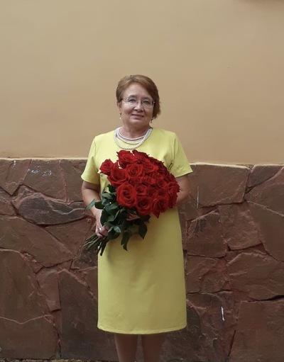 Ирина Майкова