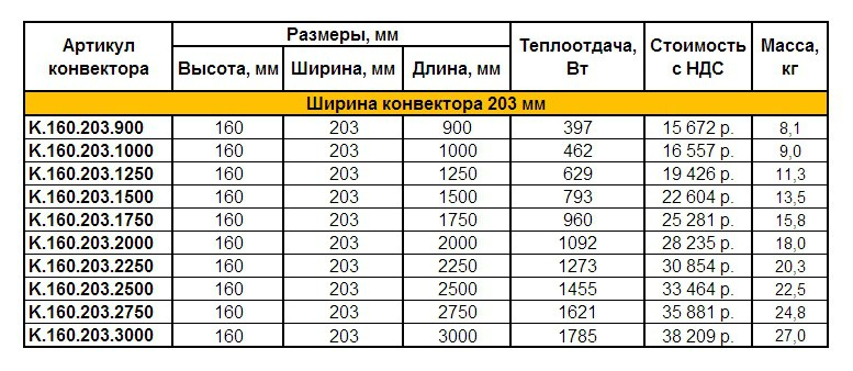 Прайс EVA K.160.203 ширина 203 мм, высота 160 мм