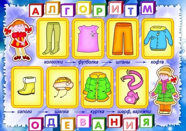 Картинки последовательность одевания зимой