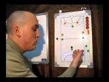 Расстановка 2-2: Урок 12 - Как должен играть Столб? [ Мини-Футбол Футзал 5x5 Тактика ]