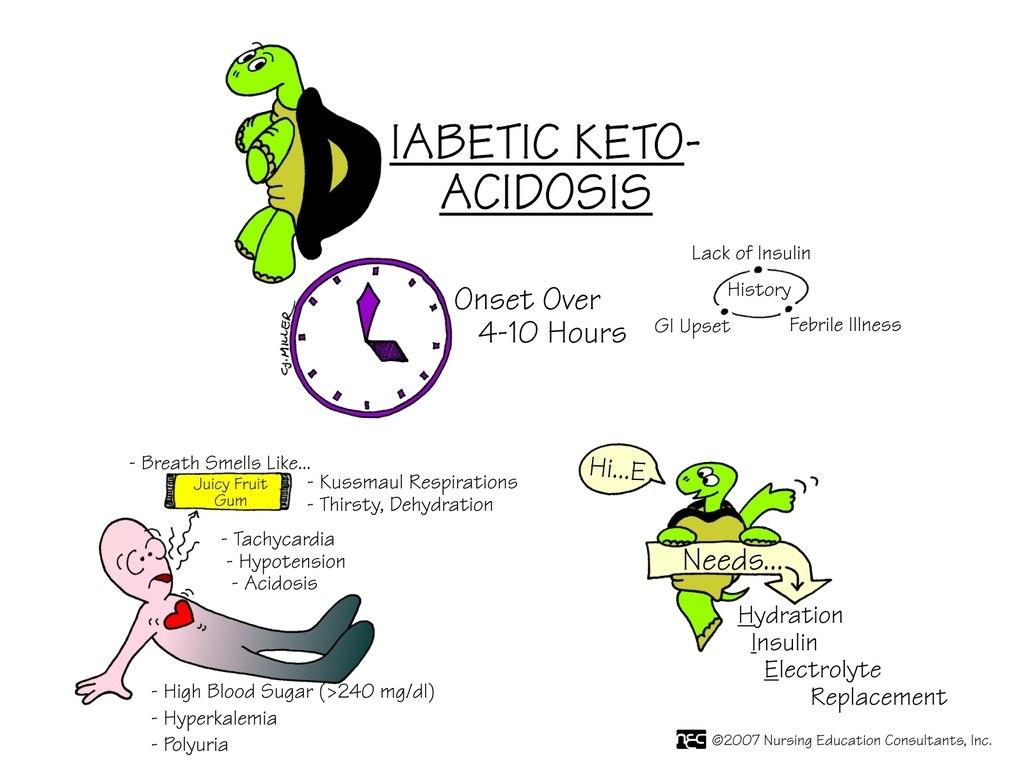Эндокринология: Диабетический кетоацидоз