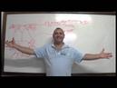 Vídeo -09- CONSTITUCIONAL. RESUMO DE COMO SE FAZ UMA LEI NO PROCESSO LEGISLATIVO