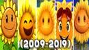 Evolution of Sunflower PVZ GW 2 PvZGW 1 PVZ PvZ2 PvZ Heroes PvZ DS 2009 2019