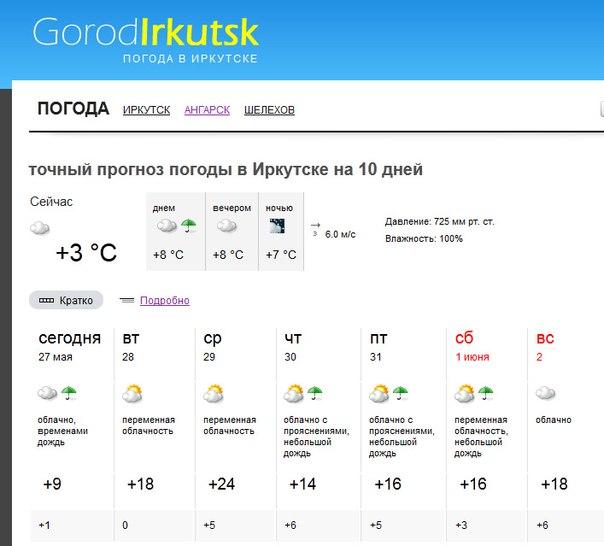 пожалуйста, погода в иркутске на сегодня яндекс монетой изображением шедевра