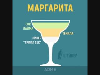 Самые популярные коктейли