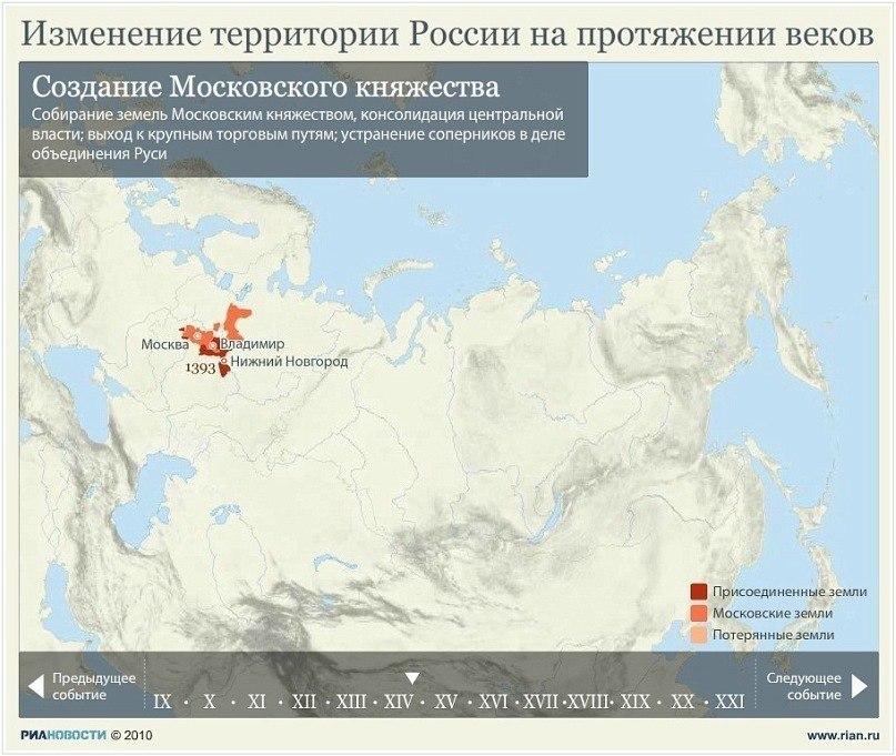 Изменение территории России на протяжении веков GMJZSwscSU8