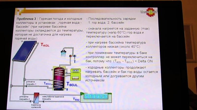 Jan Tomciak Опыт сооружения солярных термических установок в условиях Европы
