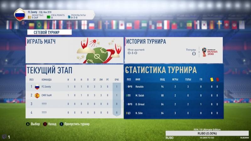 World Cup все только, начинается