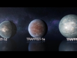 Planet Parade_ the seven planets of TRAPPIST-1