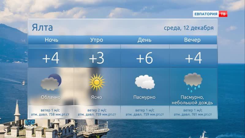 Погода в Крыму 12.12.18