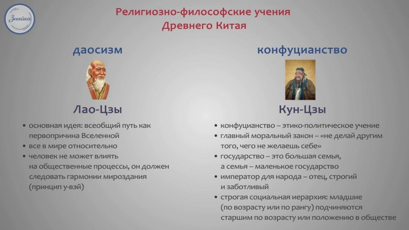 Обществознание 10 Человек и общество в мифах и первых философских учениях