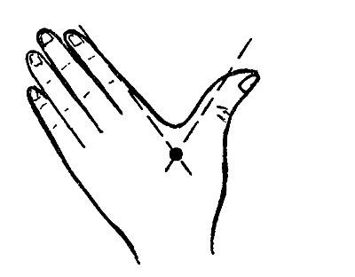 Что означает тату точки на руке