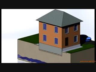 Выбор фундамента для дома - ds,jh aeylfvtynf lkz ljvf -