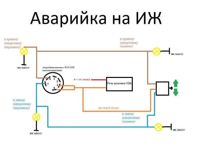 Реле поворота для иж юпитер схема подключение