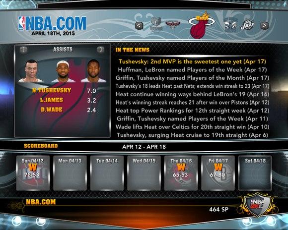 Майами Хит НБА2К13