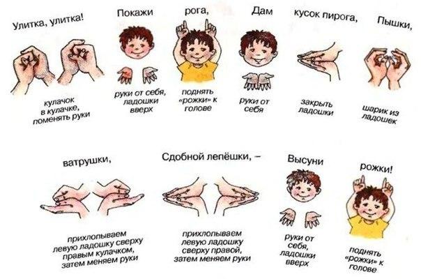 Веселые пальчиковые игры  Пальчиковые игры в виде шуток-прибауток не только способствуют развитию мелкой моторики, но и фантазии, творчеству. Пальчиковые игры развивают память и формируют вербальную активность ребенка. Пальчиковые игры хороши для детей от 6-ти месяцев до 5-ти лет. Предлагаем вам несколько наглядных примеров. Повторите их с ребенком несколько раз, а когда запомните, эти небольшие игры-сценки будут для вас веселой забавой.