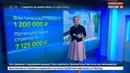 Новости на Россия 24 • Бывшую продали за 1,2 миллиона рублей