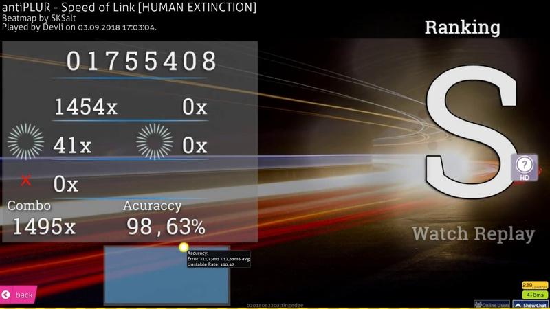 Osu!taiko | Devli 🇯🇵 | antiPLUR - Speed of Link [HUMAN EXTINCTION] HD | 98.63% FC 8.4* 1 LOVED