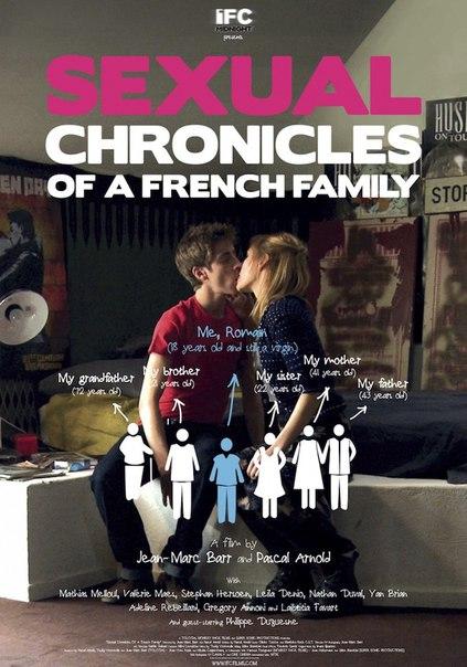 Сексуальные хроники французской семьи (2012)
